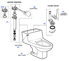 replacement kitchen faucet commercial toilet parts standard tank breakdown kitchen