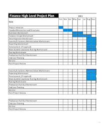 simple project plan template the example delightful snapshoot