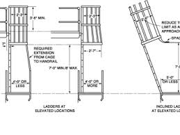 Handrail Requirements Osha 41 Ladder Safety Cage Requirements Fixed Steel Access Ladder W