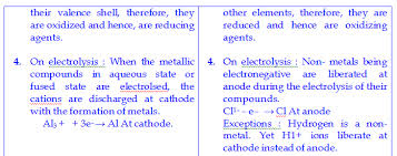 Al On Periodic Table Ncert Chemistry Classification Of Elements U0026 Periodicity In