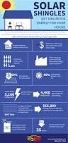 solar panels on houses facts solar panel kit and ideas