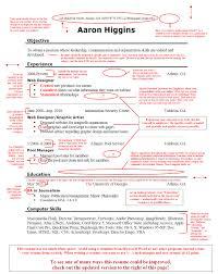 resume models for professionals lse law department dissertation