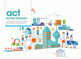 gobain siege gobain acting for the climate gobain