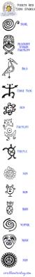 best 20 puerto rico tattoo ideas on pinterest taino tattoos
