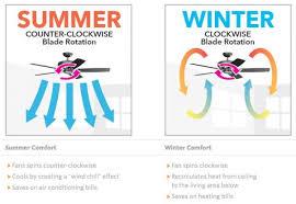 which way should a ceiling fan turn in the summer which way should ceiling fan spin during winter bottlesandblends