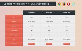 design a html table table design css preview01 jpg table design css bgbc co