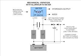 free energy coil generator life free energy