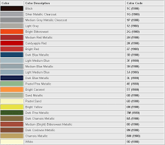 ford paint color z1 ideas 1980s ford truck colors work pinterest
