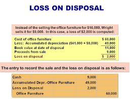 Cost Of Office Furniture by Plant Assets Natural Resources And Intangible Assets Ppt Download