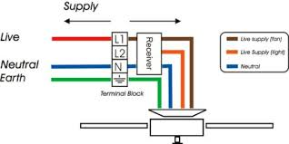 2 way wiring switch diagram kwikpik me