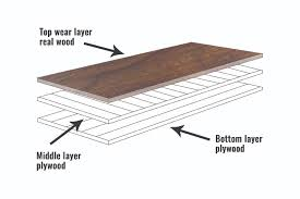 engineered wood vs solid hardwood