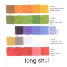 feng shui yellow bathroom feng shui colors home design