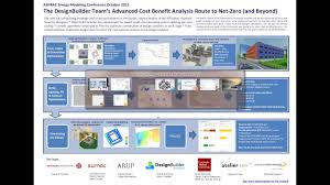 Home Design Builder Software by Using Designbuilder Optimisation To Design A Net Zero Building