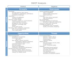 swot analysis essay sample swot analysis examples template swot analysis examples