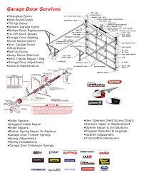 Overhead Garage Door Repair Parts Trust Garage Door Repair San Rafael 19 Svc 415 801 4064