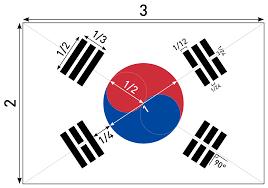 1100 The Flag Flag Of South Korea Wikiwand