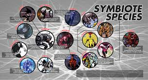 marvel thanksgiving a4r1z2x jpg 2292 1241 spiders pinterest venom spider and