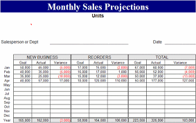 Excel Sales Templates Monthly Sales Projection Template Png