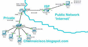 tutorial cisco packet tracer 5 3 how to configure dynamic nat using pool of ip address in pakcet