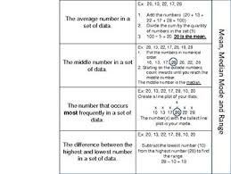 18 best teaching math mean median mode range images on pinterest