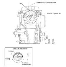 polaris magnum 325 wiring diagram 100 images polaris sportsman
