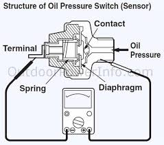 oil pressure safety switch wiring diagram diagram wiring