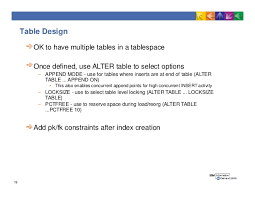 db2 alter table add column presentation db2 best practices for optimal performance