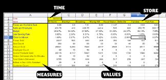 kpi dashboard template powerpoint kpi spreadsheet template