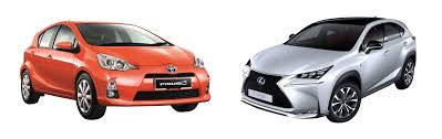 lexus used malaysia 3 ways topmark makes buying a pre owned car in kuala lumpur easier