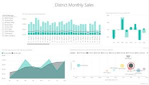 data analysis sample report retail analysis sample for power bi take a tour microsoft power bi observe the men s category wasn t as severely affected in april as the business overall but january and july were still problem months