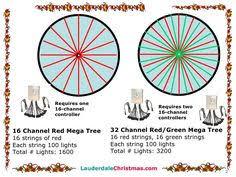 standard hook for mega trees
