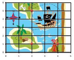 map using coordinates exploring treasure island process
