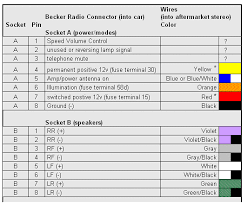 start here for stereo install questions crossfireforum the