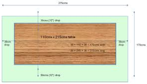 table runner size guide how to find the correct size tablecloth for your table