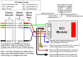 sony car stereo wiring harness diagram periodic tables