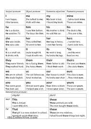 best 25 subject pronouns examples ideas on pinterest pronoun