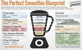 How To Make Blueprints For A House How To Make A Smoothie