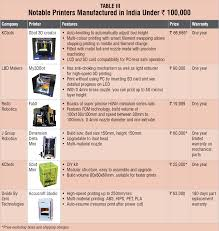 Resume Printer Buyer U0027s Guide How To Select A 3d Printer Under Rs 100 000