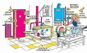 entree en cuisine saumur habitat l entrée et la cuisine l entretien de votre