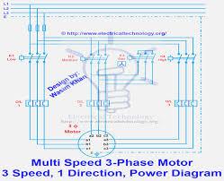 dol starter wiring diagram 3 phase pdf wiring diagram