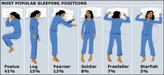 dormire bene migliori posizioni per dormire subito e meglio