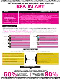 design thinking exles pdf 2017 assurance of learning showcase exles office of