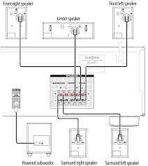 home theater speaker layout insignia a v home theater receiver ns av511 faq community