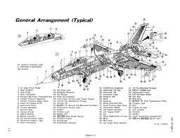 u s air force f 16a b flight manual public intelligence