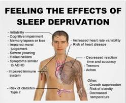 Sleep Deprived Meme - solving the workplace puzzle what is sleep danica llaneta s blog