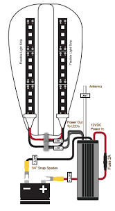 motorcycle engine led lighting kit single color 12v led tape