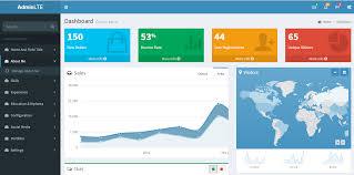 web design and development php codeigniter admin panel free