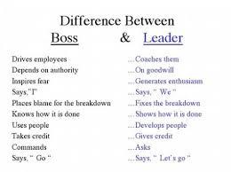 how to write a good leadership essay