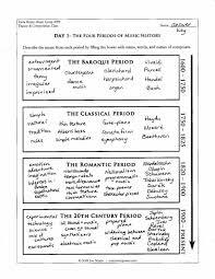 thanksgiving dinner worksheet thanksgiving daywork sheet template crafts worksheets and