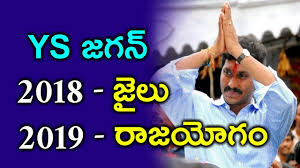 2017 horoscope predictions ys jagan horoscope predictions tough time from 2017 nov best